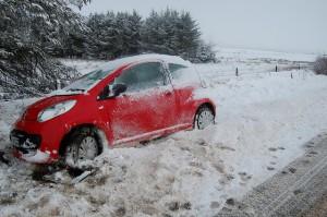 Winter Emergency Kit Acumen Insurance